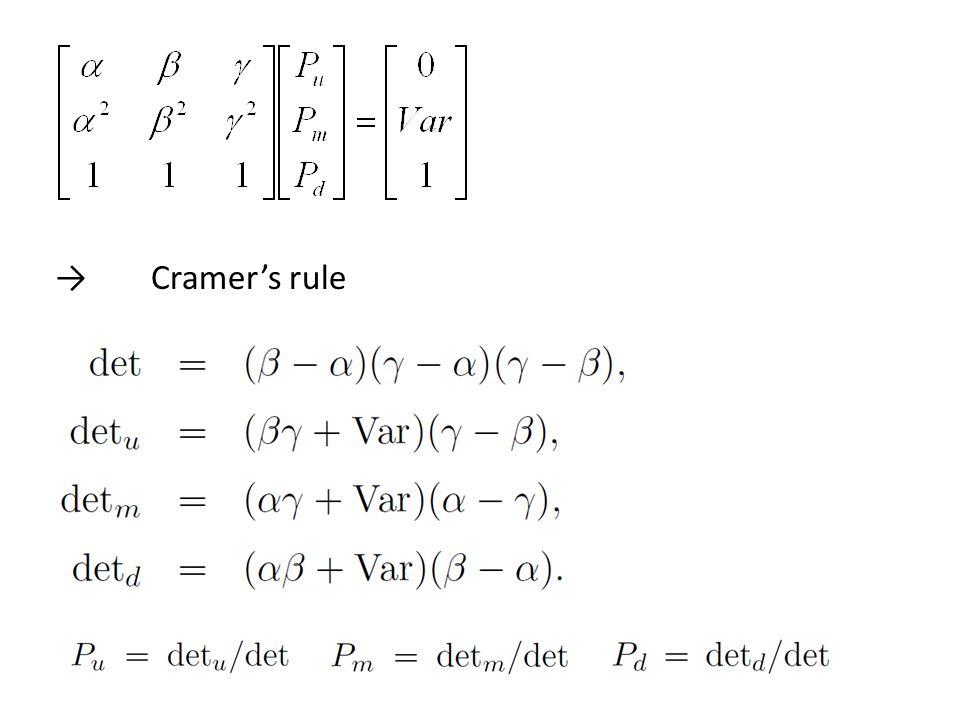 →Cramer's rule