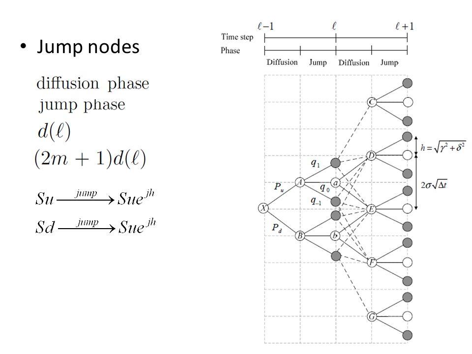 Jump nodes
