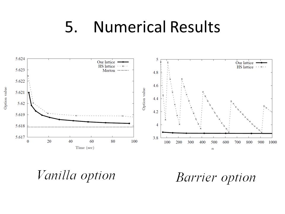 5.Numerical Results