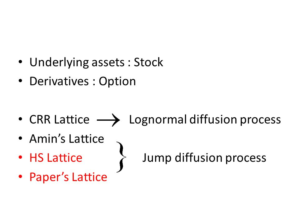 Underlying assets : Stock Derivatives : Option CRR Lattice Lognormal diffusion process Amin's Lattice HS Lattice Jump diffusion process Paper's Lattice