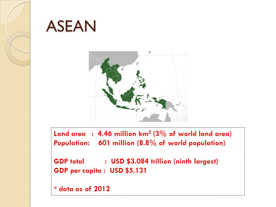 ASEAN Land area : 4.46 million km 2 (3% of world land area) Population: 601 million (8.8% of world population) GDP total : USD $3.084 trillion (ninth largest) GDP per capita : USD $5,131 * data as of 2012