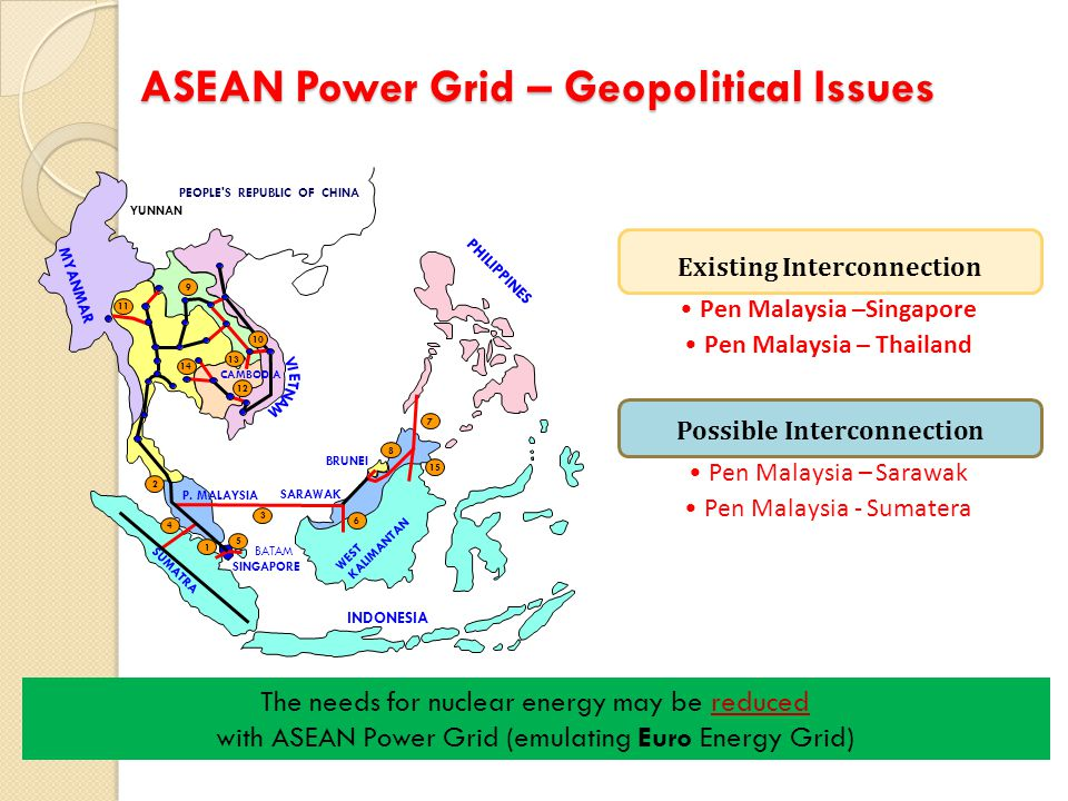 ASEAN Power Grid – Geopolitical Issues The needs for nuclear energy may be reduced with ASEAN Power Grid (emulating Euro Energy Grid) Existing Interconnection Pen Malaysia –Singapore Pen Malaysia – Thailand Possible Interconnection Pen Malaysia – Sarawak Pen Malaysia - Sumatera