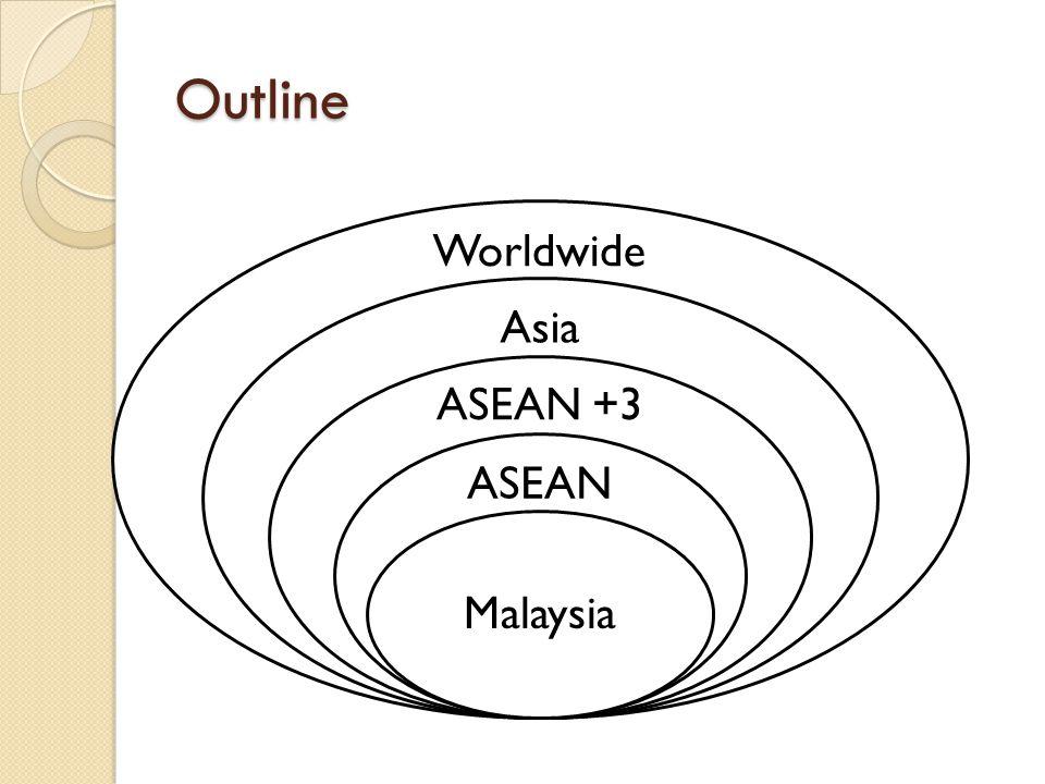 Outline Worldwide Asia ASEAN +3 ASEAN Malaysia