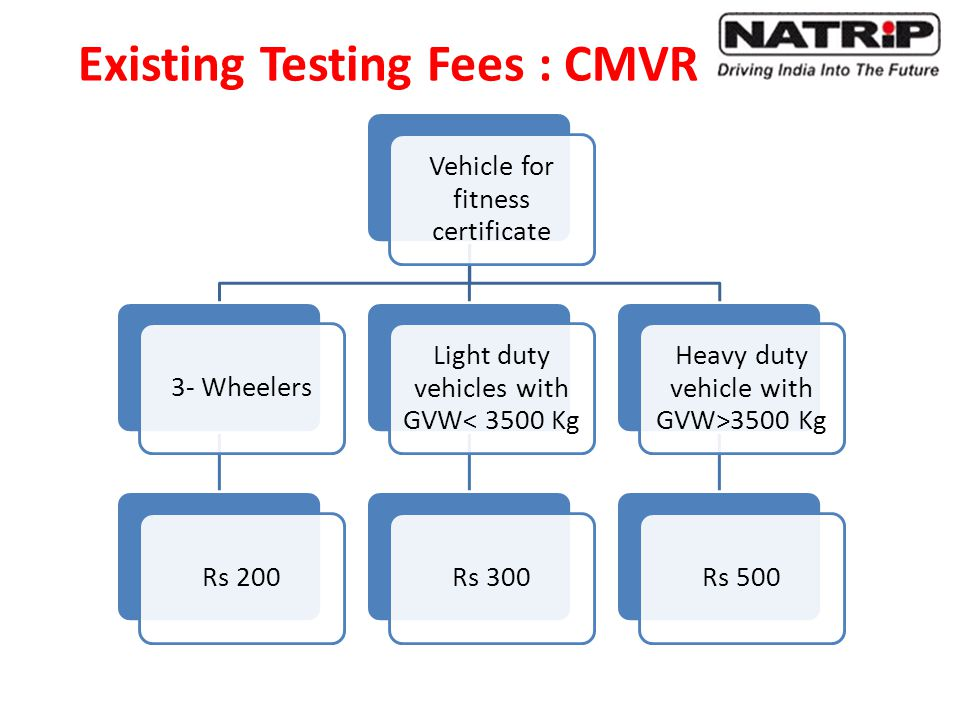 Existing Testing Fees : CMVR Vehicle for fitness certificate 3- WheelersRs 200 Light duty vehicles with GVW< 3500 Kg Rs 300 Heavy duty vehicle with GVW>3500 Kg Rs 500