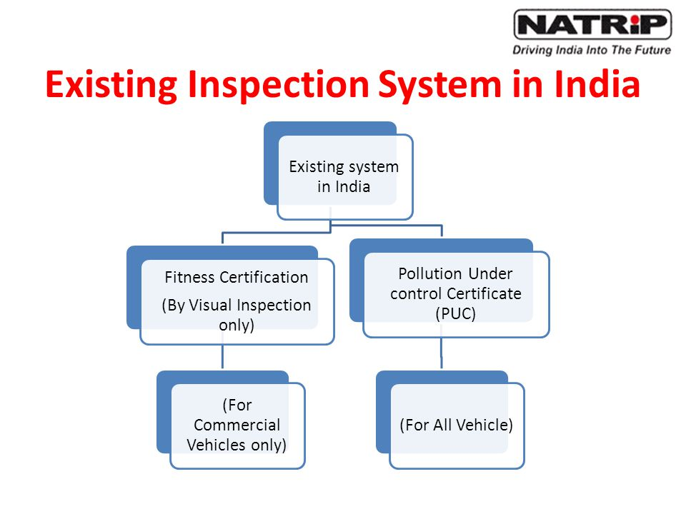 Existing Inspection System in India Existing system in India Fitness Certification (By Visual Inspection only) (For Commercial Vehicles only) Pollution Under control Certificate (PUC) (For All Vehicle)