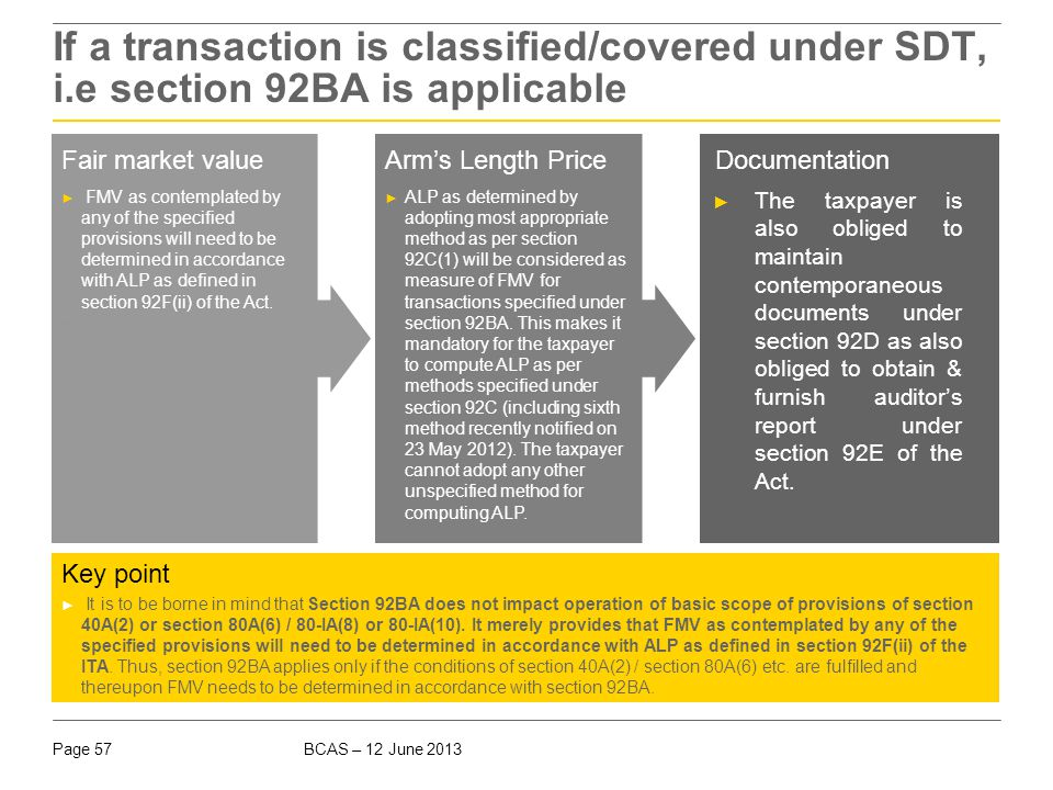 BCAS – 12 June 2013Page 57 If a transaction is classified/covered under SDT, i.e section 92BA is applicable Fair market valueArm's Length PriceDocumen