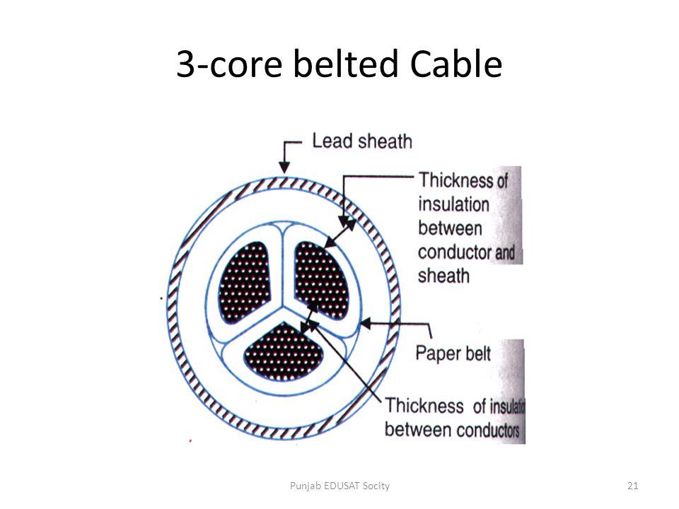 3-core belted Cable 21Punjab EDUSAT Socity