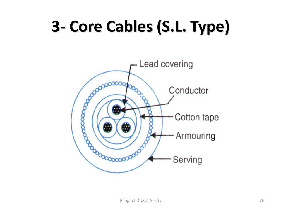 3- Core Cables (S.L. Type) 26Punjab EDUSAT Socity