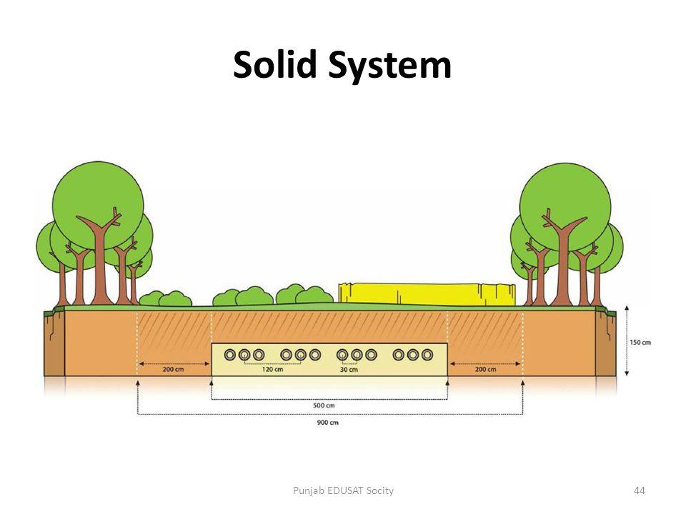 Solid System 44Punjab EDUSAT Socity