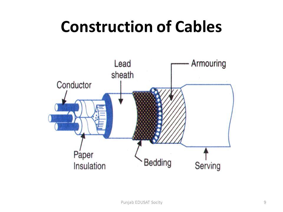 Construction of Cables 9Punjab EDUSAT Socity
