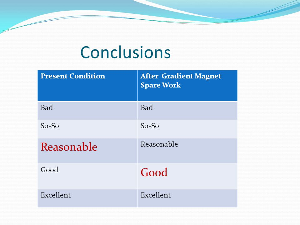 Conclusions Present ConditionAfter Gradient Magnet Spare Work Bad S0-So Reasonable Good Excellent