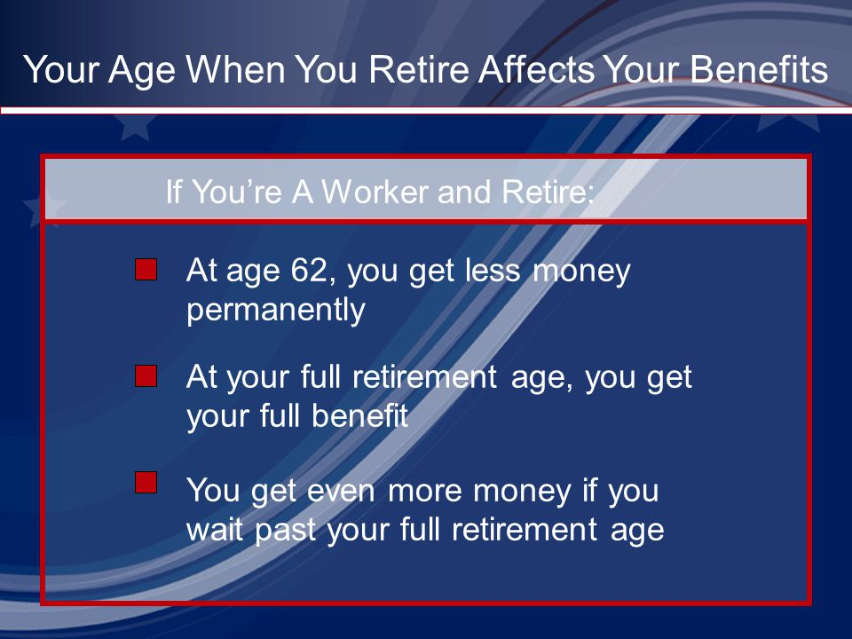 Full Retirement Age If you were born between 1943 and 1954 Your full retirement age is 66 If you were born between 1943 and 1954 Your full retirement age is 66