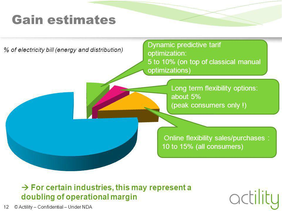 © Actility – Confidential – Under NDA 12 Gain estimates Dynamic predictive tarif optimization: 5 to 10% (on top of classical manual optimizations) Online flexibility sales/purchases : 10 to 15% (all consumers) Long term flexibility options: about 5% (peak consumers only !) % of electricity bill (energy and distribution)  For certain industries, this may represent a doubling of operational margin