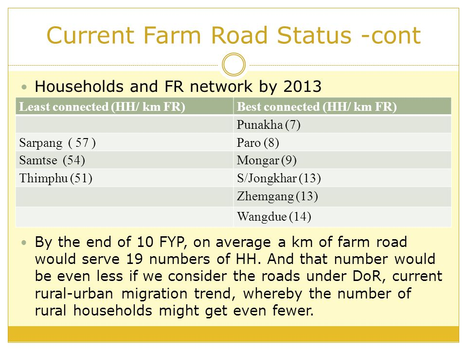 Current Farm Road Status -cont Households and FR network by 2013 By the end of 10 FYP, on average a km of farm road would serve 19 numbers of HH. And