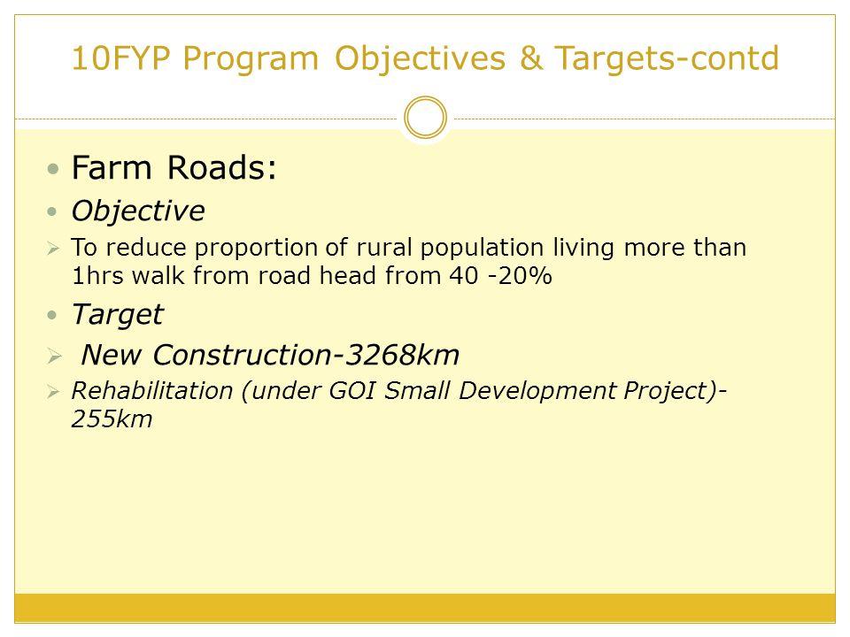 10FYP Program Objectives & Targets-contd
