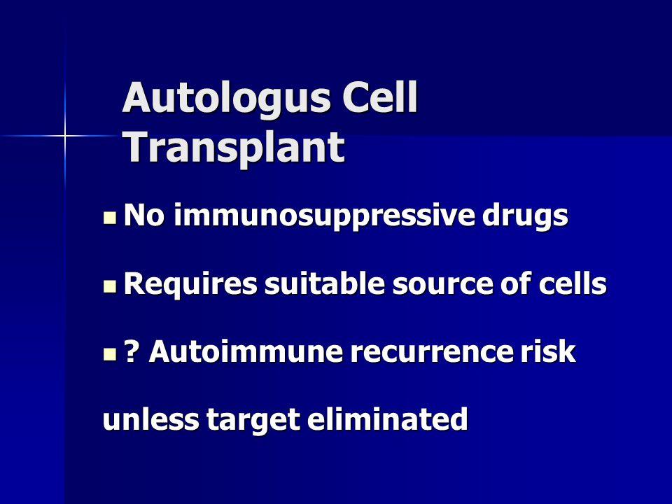 Autologus Cell Transplant No immunosuppressive drugs No immunosuppressive drugs Requires suitable source of cells Requires suitable source of cells ?