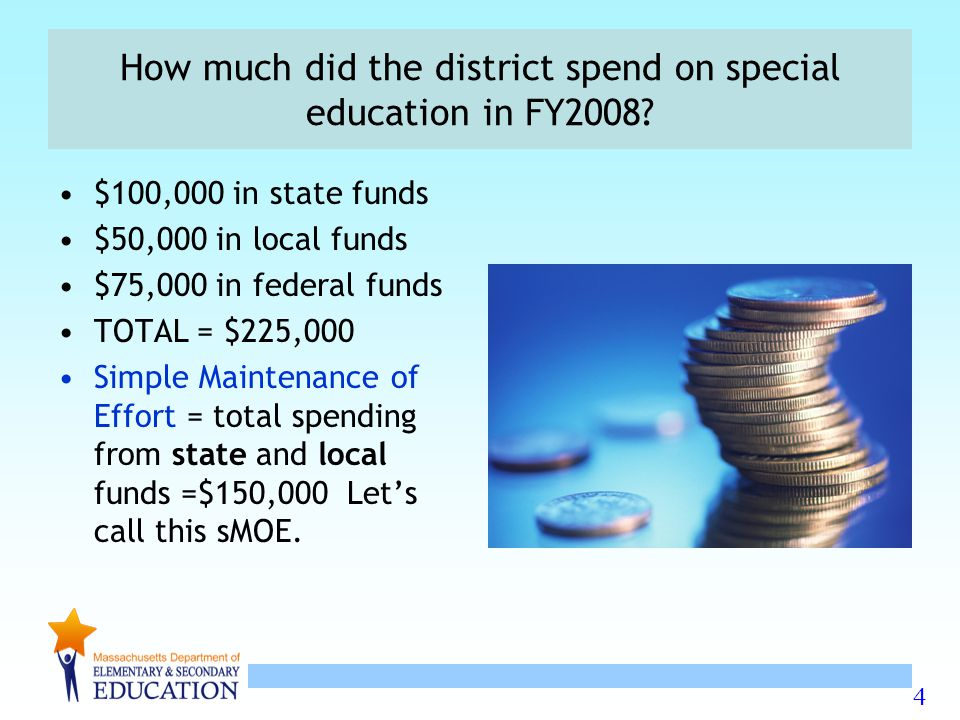 4 How much did the district spend on special education in FY2008.