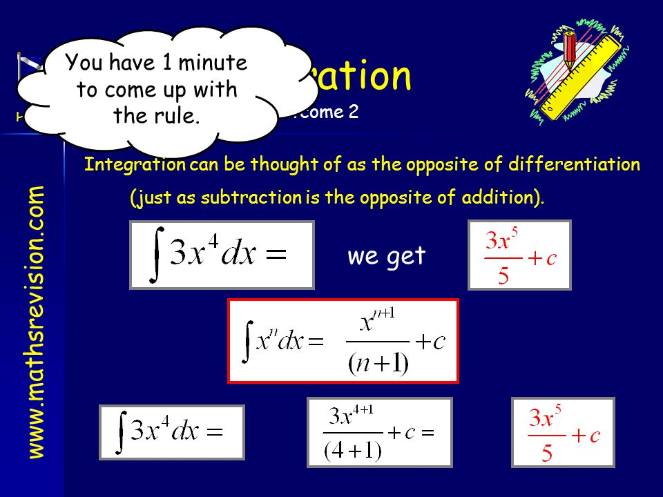 www.mathsrevision.com Higher Higher Unit 2 www.mathsrevision.com What is Integration The Process of Integration ( Type 1 ) Area between to curves ( Ty