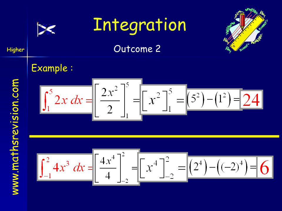 www.mathsrevision.com Higher To get the function f(x) from the derivative f'(x) we do the opposite, i.e. we integrate. Hence: Integration Outcome 2