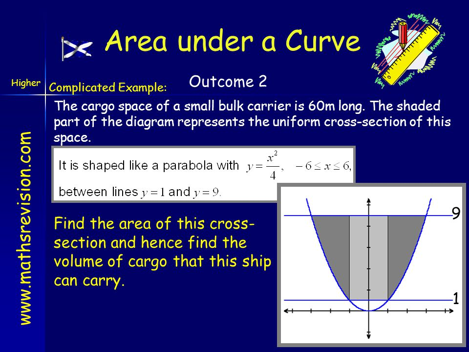 www.mathsrevision.com Higher Example: Area under a Curve Outcome 2