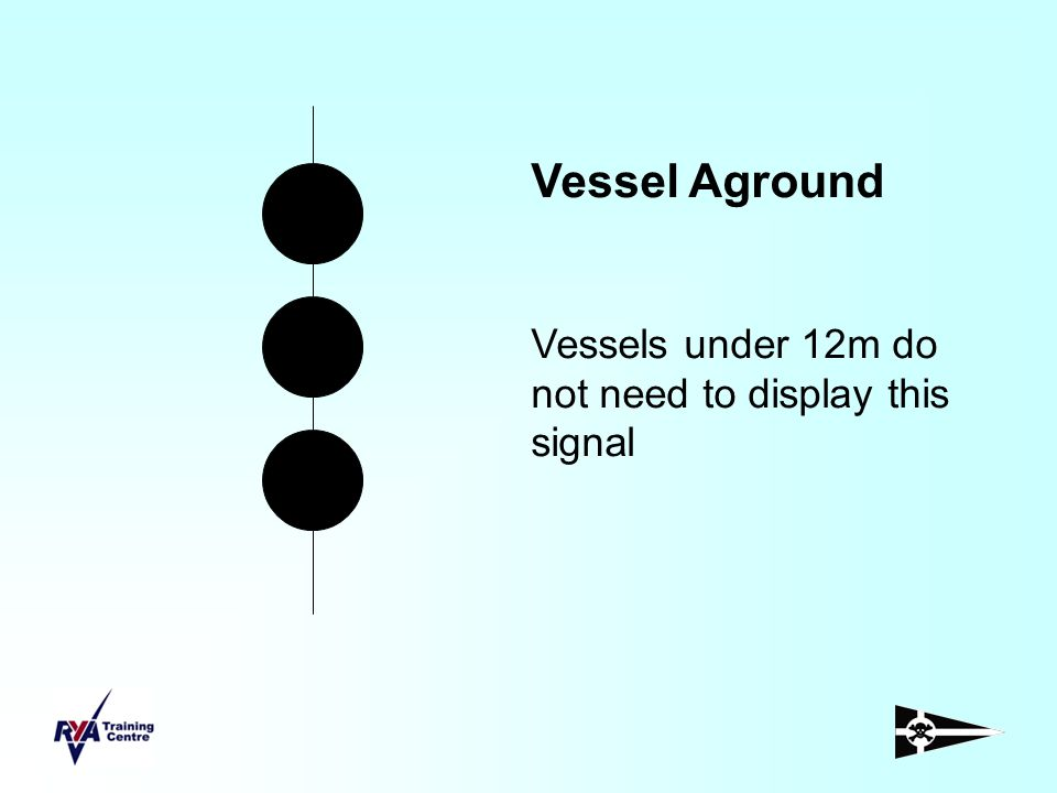 Sailing Vessel Underway, head on showing optional all- round lights These lights must be used with side and stern lights (not Tri-colour)