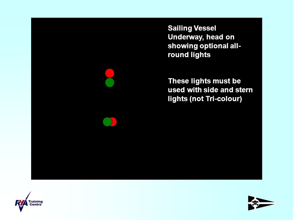 Fishing Vessel (other than trawling), Stern To All-round Red over White plus the normal lights of as power driven vessel