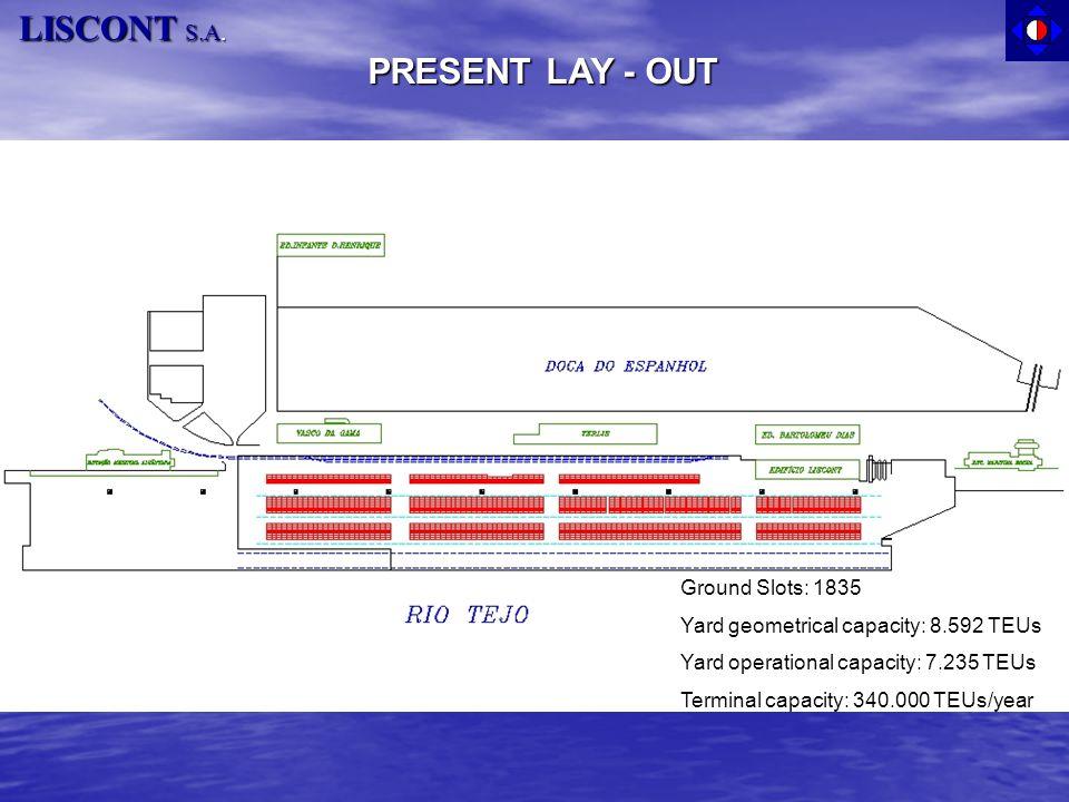PRESENT LAY - OUT Ground Slots: 1835 Yard geometrical capacity: 8.592 TEUs Yard operational capacity: 7.235 TEUs Terminal capacity: 340.000 TEUs/year