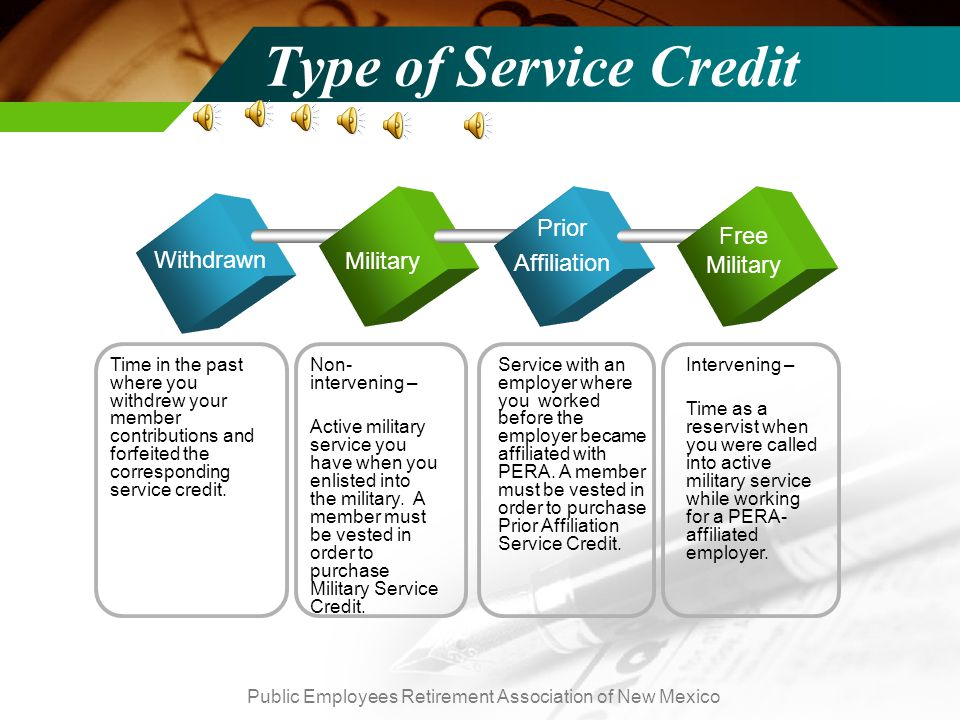 Public Employees Retirement Association of New Mexico Type of Service Credit Withdrawn Military Prior Affiliation Free Military Time in the past where you withdrew your member contributions and forfeited the corresponding service credit.