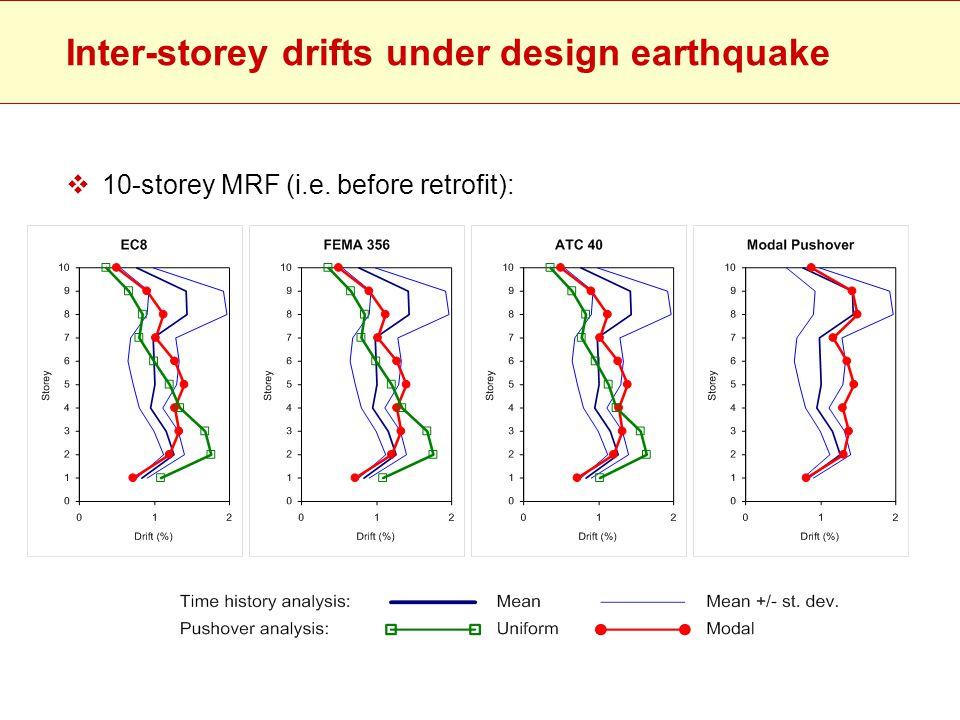 Inter-storey drifts under design earthquake  10-storey MRF (i.e. before retrofit):