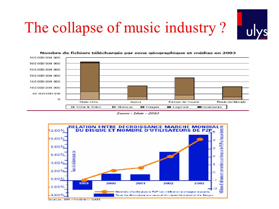 The collapse of music industry