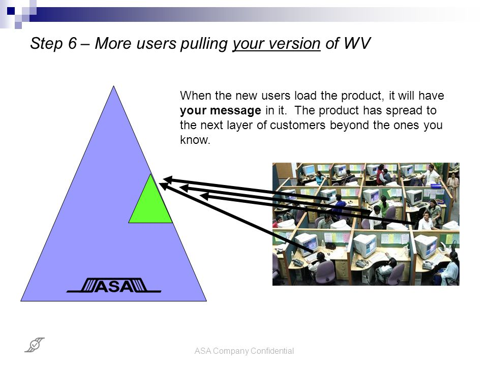 ASA Company Confidential Step 6 – More users pulling your version of WV When the new users load the product, it will have your message in it. The prod