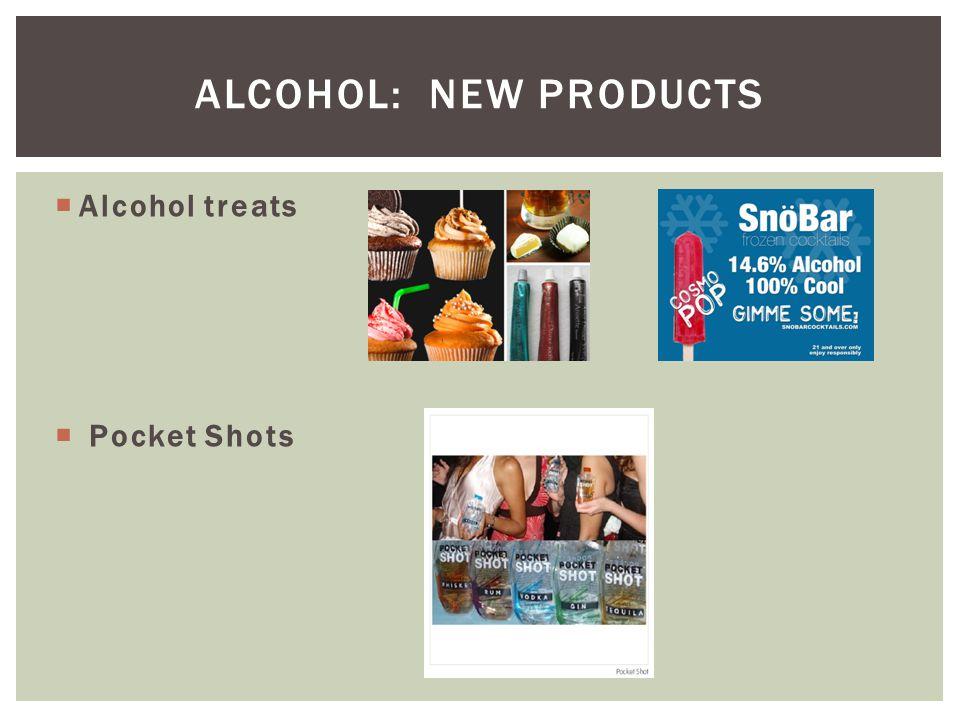  Alcohol treats  Pocket Shots ALCOHOL: NEW PRODUCTS