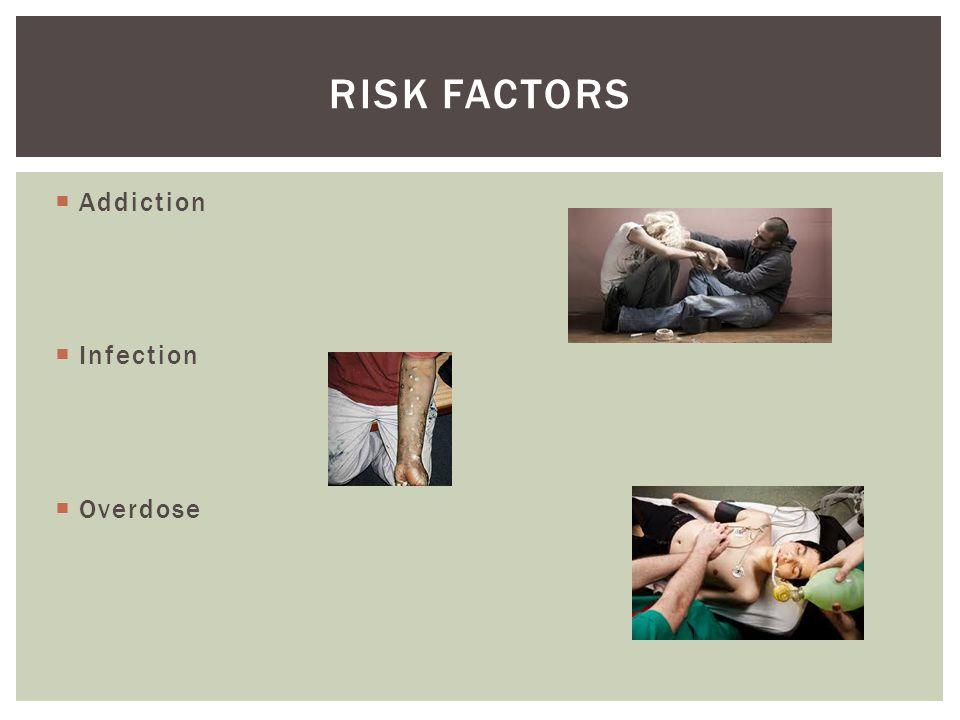  Addiction  Infection  Overdose RISK FACTORS