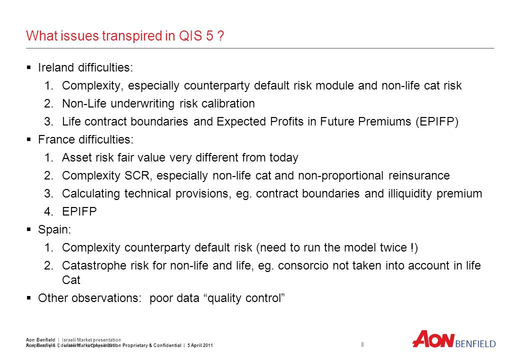 What issues transpired in QIS 5 ?  Ireland difficulties: 1.Complexity, especially counterparty default risk module and non-life cat risk 2.Non-Life u