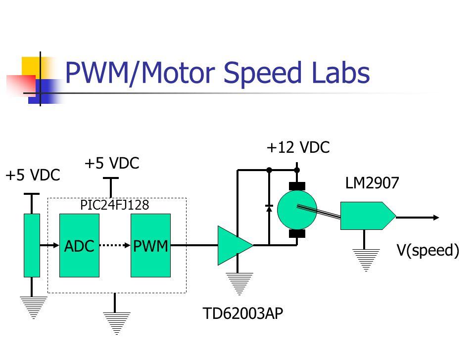 PWM/Motor Speed Labs ADC +5 VDC PWM +12 VDC +5 VDC PIC24FJ128 TD62003AP LM2907 V(speed)