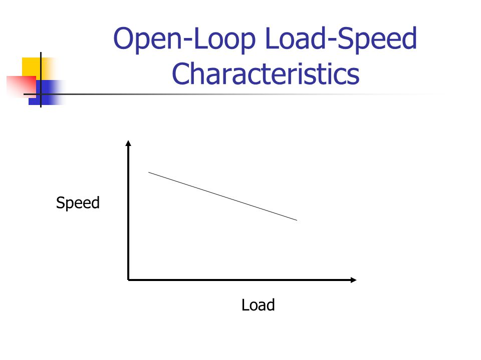 Open-Loop Load-Speed Characteristics Speed Load
