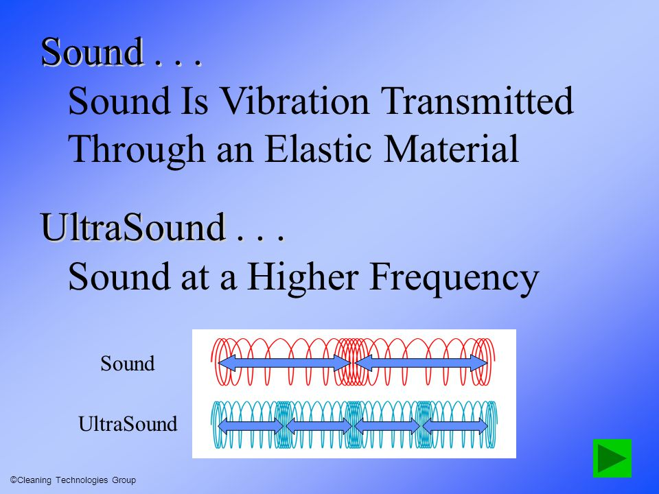 Sound... Sound Is Vibration Transmitted Through an Elastic Material UltraSound... Sound at a Higher Frequency Sound UltraSound ©Cleaning Technologies