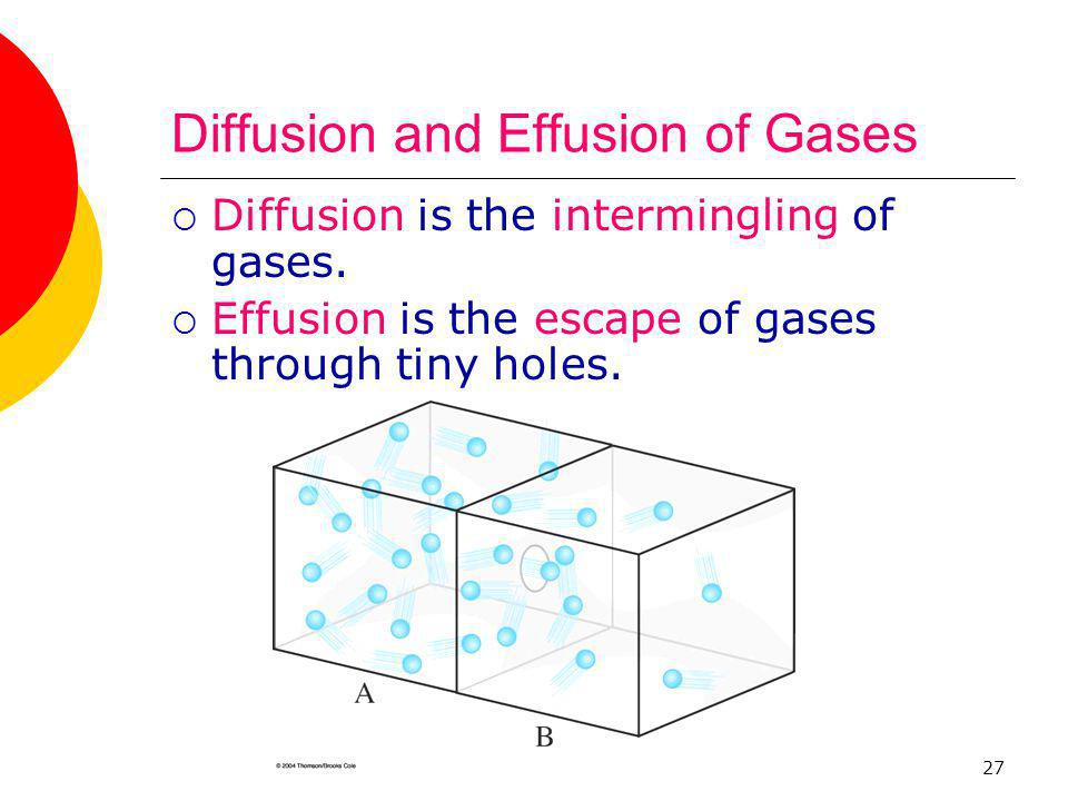 27 Diffusion and Effusion of Gases  Diffusion is the intermingling of gases.  Effusion is the escape of gases through tiny holes.