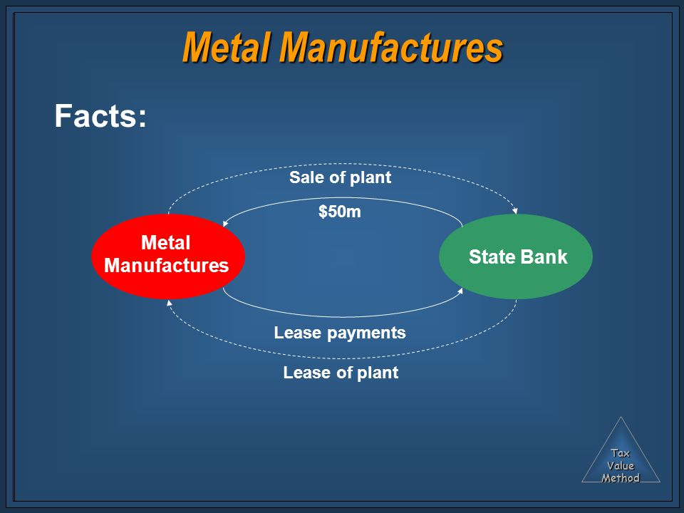 TaxValueMethod Metal Manufactures Metal Manufactures State Bank Sale of plant $50m Lease payments Lease of plant Facts:
