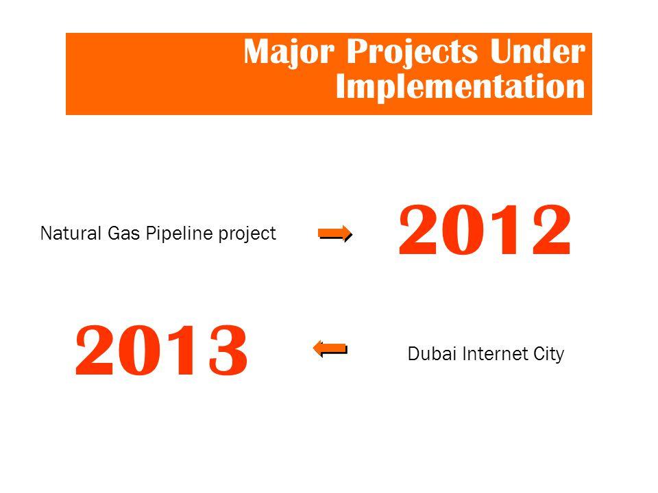 Major Projects Under Implementation Natural Gas Pipeline project 2012 Dubai Internet City 2013