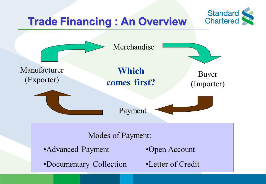  Islamic Trade Financing: An overview  Types of Products & Instruments & Shariah Principles/contracts  Letter or Guarantee  Letter of Credit  Working Capital Financing  Islamic Accepted Bills (AB-i)  Islamic Export Credit Refinancing (IECR)  Prospects & Challenges Presentation Outline 2