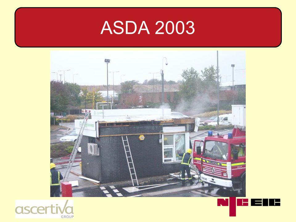 ASDA 2003