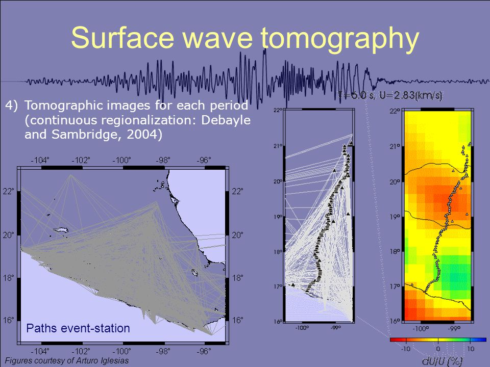 Surface wave tomography Paths event-station 4)Tomographic images for each period (continuous regionalization: Debayle and Sambridge, 2004) Figures courtesy of Arturo Iglesias
