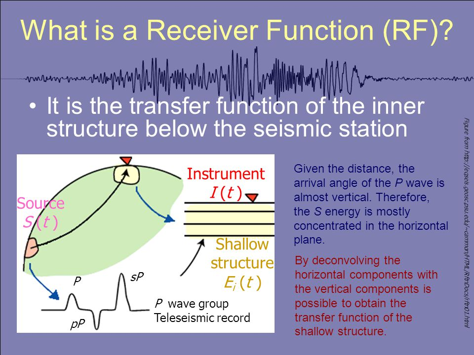 What is a Receiver Function (RF).
