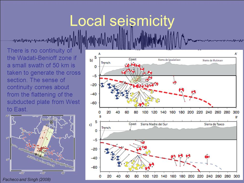 Local seismicity There is no continuity of the Wadati-Benioff zone if a small swath of 50 km is taken to generate the cross section.