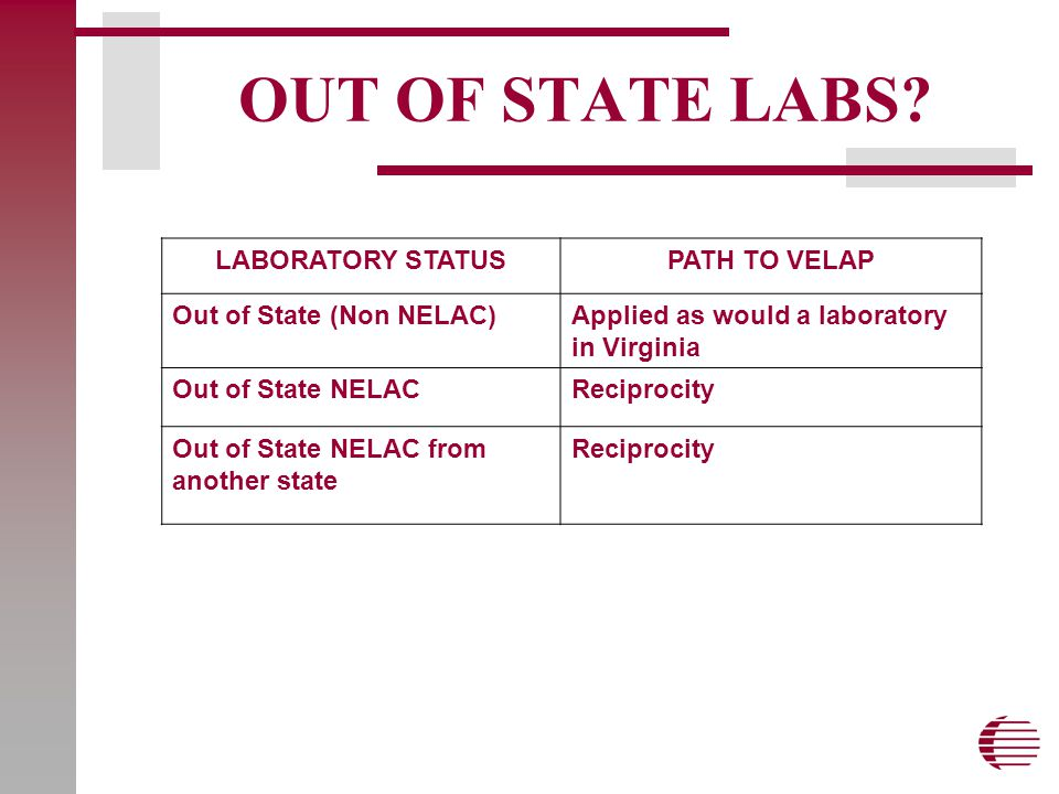 SOME RECOMMENDATIONS PLAN YOUR RFPs NOW  Consider requirement for prequalification of multiple laboratories to ensure backup  For future RFPs (i.e., after January 2012) specify that maintenance of VELAP accreditation for all matrices, methods, and analytes is a requirement to provide laboratory services