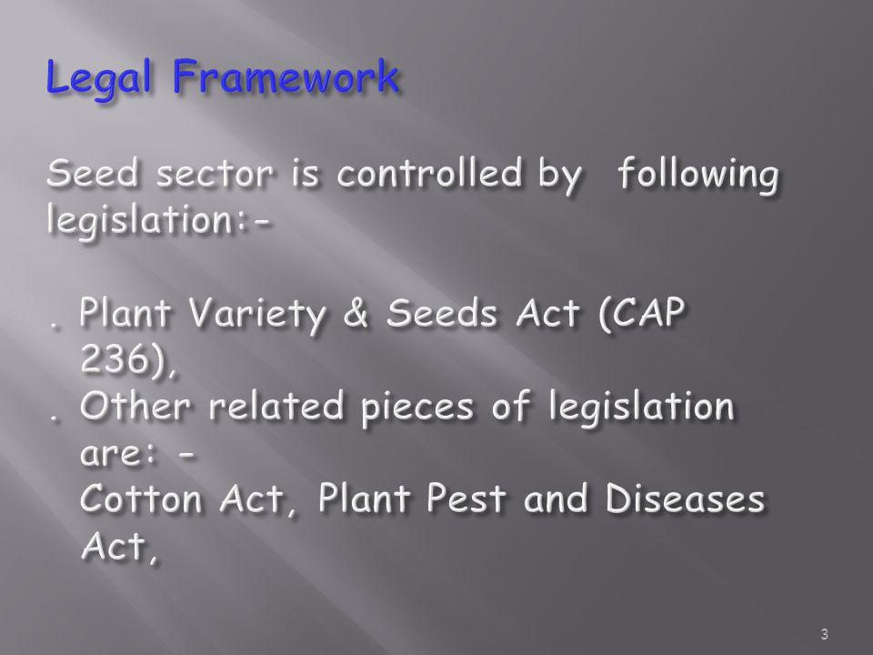 Plant Breeders Rights:-.Plant Breeders Rights Act, No.