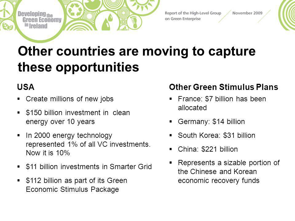 Other countries are moving to capture these opportunities USA  Create millions of new jobs  $150 billion investment in clean energy over 10 years  In 2000 energy technology represented 1% of all VC investments.