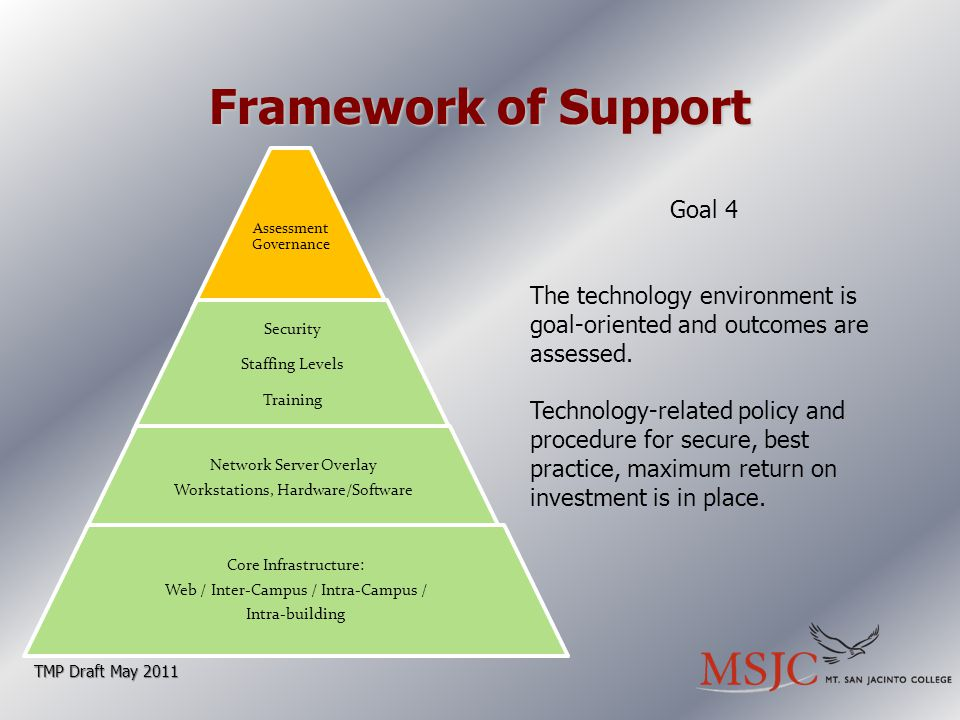 Framework of Support TMP Draft May 2011 Goal 4 The technology environment is goal-oriented and outcomes are assessed.