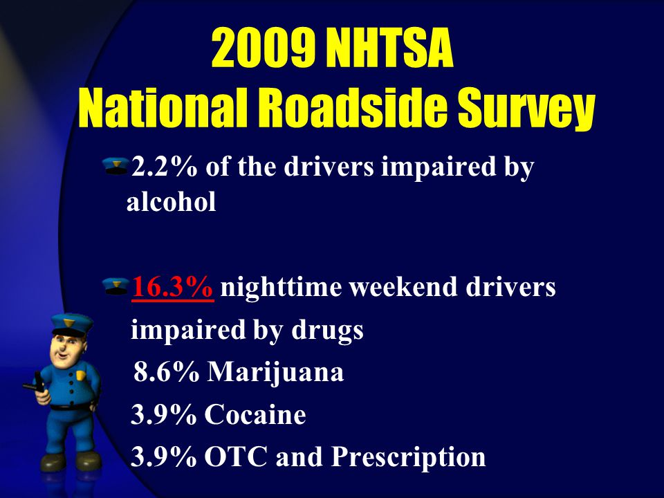 2009 NHTSA National Roadside Survey 2.2% of the drivers impaired by alcohol 16.3% nighttime weekend drivers impaired by drugs 8.6% Marijuana 3.9% Cocaine 3.9% OTC and Prescription